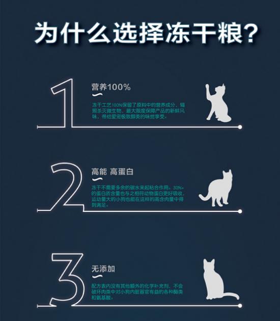 欧力优全价全猫种冻干猫粮到底值不值?